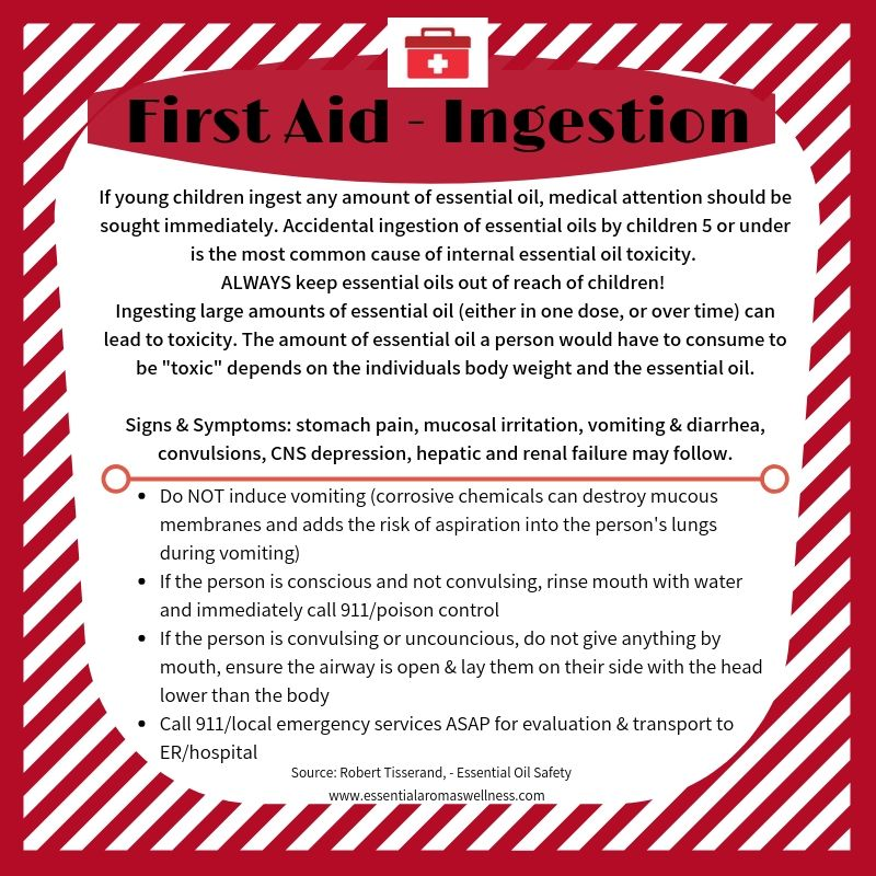 First Aid Ingestion.jpg