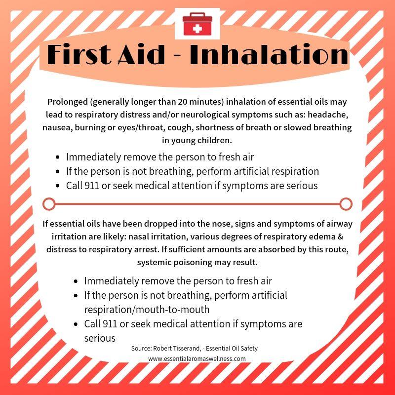first aid inhalation.jpg