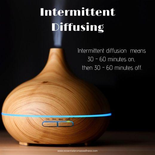 intermittent diffusion